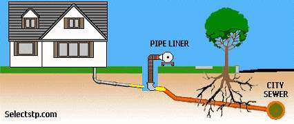 Trenchless Pipe Repair - Sundance Plumbing Co. Division of Upper V Inc.